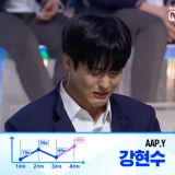 爆哭! 多虧父親街頭應援,《Produce X 101》姜賢秀前進29名免於被淘汰