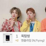 N.Flying出道4年終於揚眉吐氣!《屋塔房》打歌結束也音源逆行,3榜1位!