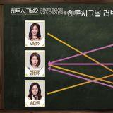 這表面上是「青春偶像韓劇」的戀愛推理綜藝,卻充滿著明爭暗鬥!