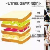 讓愛豆們大呼「不吃都上不了臺」的人氣歌謠三明治,在家也能做哦