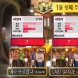 《人氣歌謠》BIGBANG對上BIGBANG v.s.臉紅思春期 一位是...?