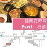 【新手必備】韓國5天4夜行程規劃懶人包part1:行前準備與啟程