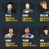 SBS升级版密室逃脱综艺《MASTER KEY》最终12名玩家确定!10/14日首播