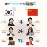 中韓民眾票選最喜歡的韓國演員&歌手TOP3