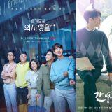 【KSD評分】由韓星網讀者評分:如無意外...《機智醫生生活2》可以到播畢的那個星期都是TOP 1!
