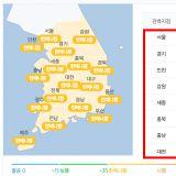 韩国旅游注意:雾霾袭击+气温下降!