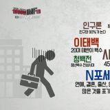 快來筆記!【表面風光的韓國經濟,背後國民自創的悲哀詞彙】你看過幾句呢~?!