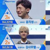 《Produce 101》第二季首次順位發表 Wink Boy朴志訓拿下冠軍