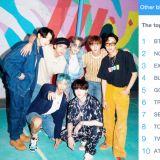 2020 在推特上最常被提及的韩流明星:BTS防弹少年团、NCT、EXO、BLACKPINK 等团上榜!