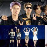 【歌手品牌評價】BTS防彈少年團奪冠 前十名個人歌手全為女性!
