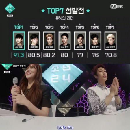 全男練習生對決 CJ E&M大型K-POP選秀節目《BOYS24》