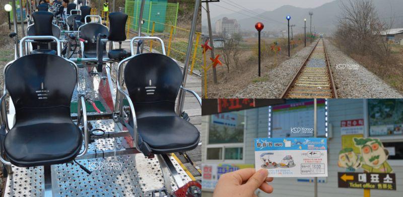 离市区最近的自行铁路自行车:杨平铁路自行车