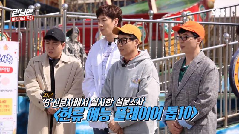 韩流综艺的代表人物《Running Man》夺下1.2.4位,冠军绝对实至名归~!