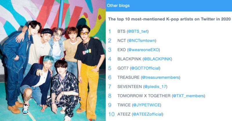 2020 在推特上最常被提及的韓流明星:BTS防彈少年團、NCT、EXO、BLACKPINK 等團上榜!