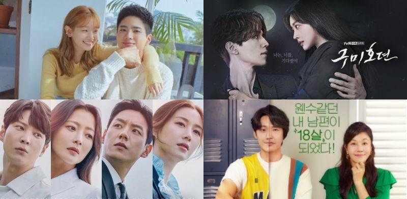 【KSD评分】由韩星网读者评分:《九尾狐传》&《回到18岁》都并列第三!