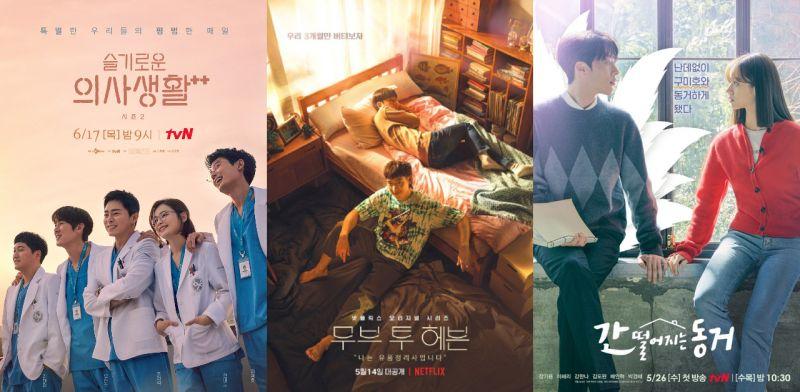 【KSD評分】由韓星網讀者評分:《機智醫生生活2》只播了一集就來到TOP 1了!