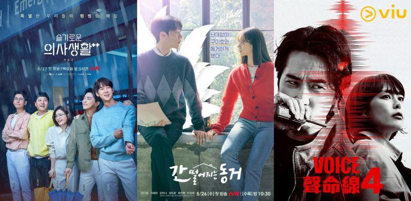 【KSD评分】由韩星网读者评分:如无意外...《机智医生生活2》可以到播毕的那个星期都是TOP 1!