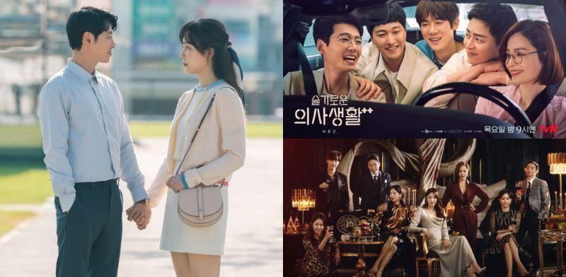 【KSD評分】由韓星網讀者評分:這星期很多劇都結束了~《你是我的春天》播畢仍是TOP 1!
