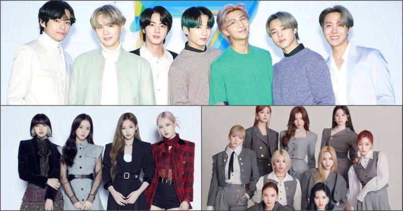 【百大偶像团体品牌评价】BTS防弹少年团再度夺冠!BLACKPINK、TWICE 评价指数大幅进步