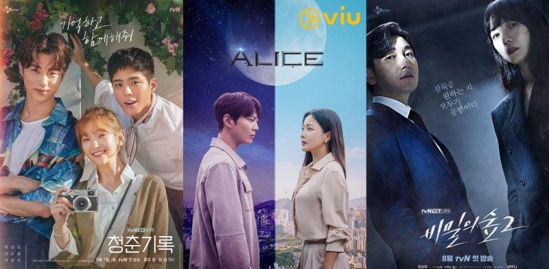 【KSD評分】由韓星網讀者評分:《青春紀錄》在這排行榜跟劇中朴寶劍的角色一樣,人氣高企TOP 1!