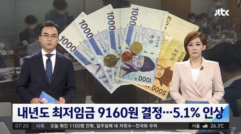 韩国2022最低时薪9160元&涨幅5.1%,文在寅任内「一万时薪公约」正式泡汤