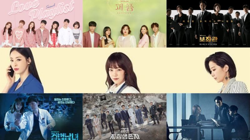 【KSD評分】由韓星網讀者評分!《請輸入檢索詞WWW》成為一位 多部作品首度上榜