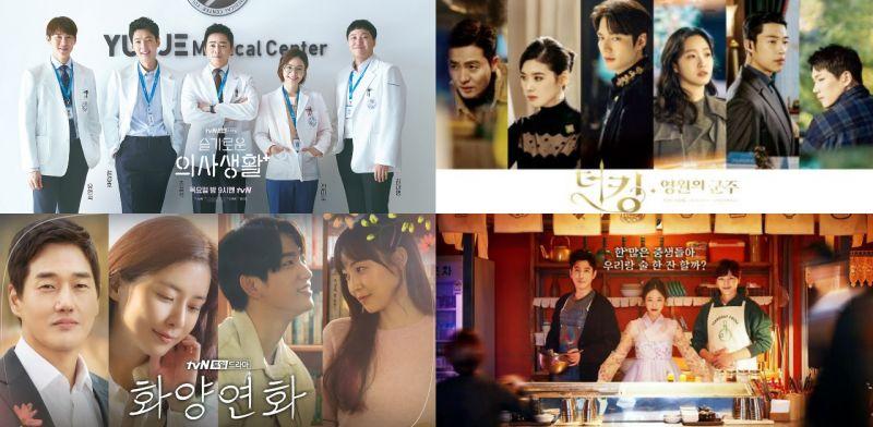 【KSD评分】由韩星网读者评分:《The King》、《双甲路边摊》都成为TOP 3!
