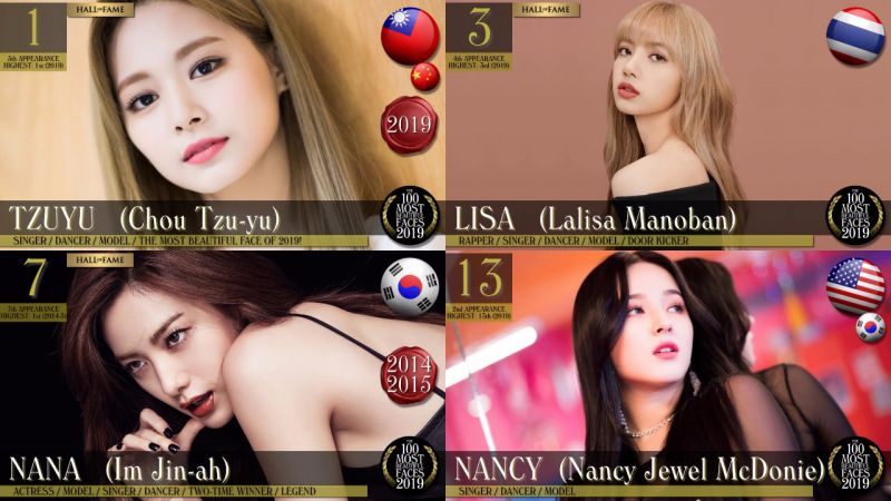 TWICE子瑜榮獲「2019年全球百大最美面孔」之首,足足20名韓流女星入榜!