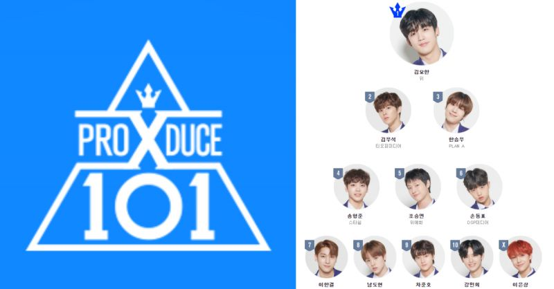 《Produce X 101》男团X1将於8/27高尺巨蛋ShowCon出道! 签约期长达5年