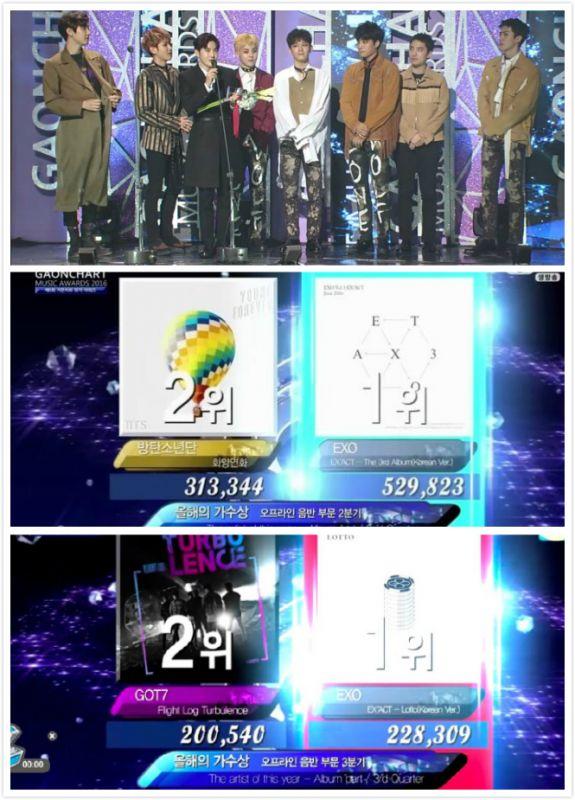 Gaon Chart Music Awards:EXO喜奪四獎成四冠王