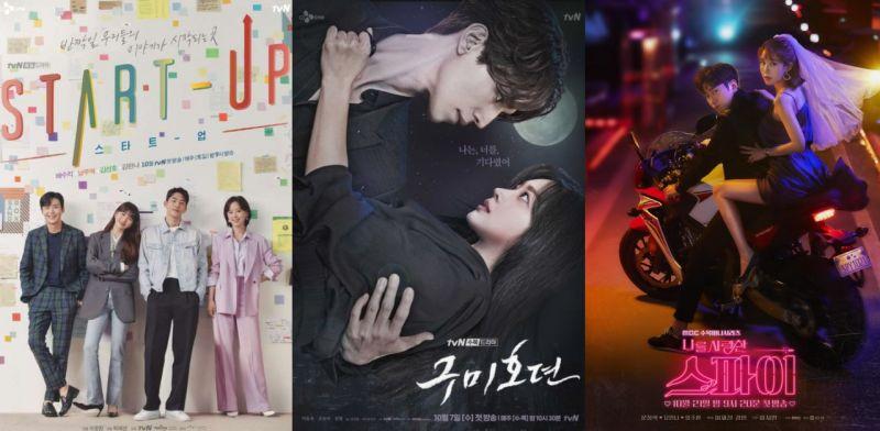 【KSD評分】由韓星網讀者評分:《Start-Up》由開播到完結都是奪第一!