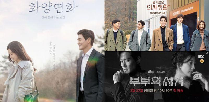【KSD評分】由韓星網讀者評分:《花樣年華》開播沒多久就來到TOP 1!