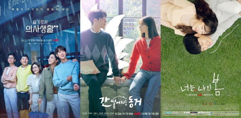 【KSD評分】由韓星網讀者評分:《你是我的春天》只是播了2集就來到TOP 3!