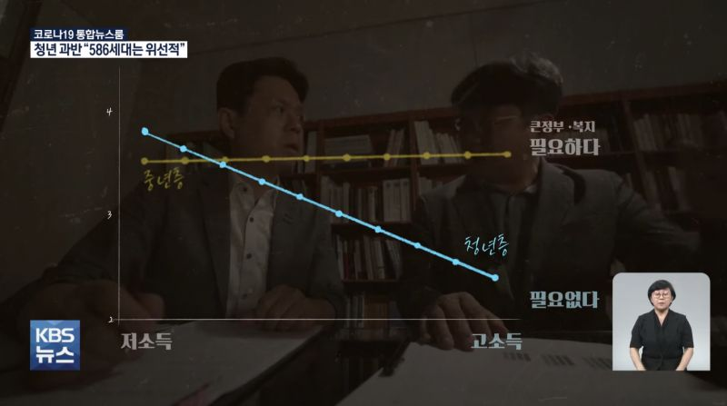 韩国「世代认识调查」结果耐人寻味!韩网友对年轻男性群体开骂:「自私又令人寒心」