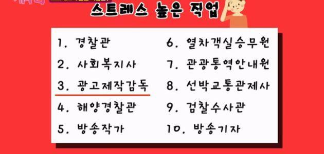 韩国人说这些职业压力大到要得精神病!你的有没有上榜?