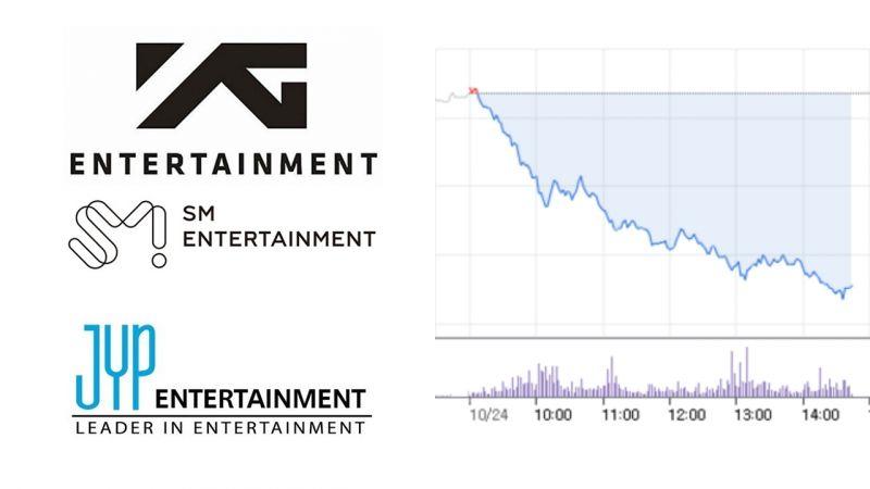 SM、YG、JYP三大社同一天股价暴跌的原因是?