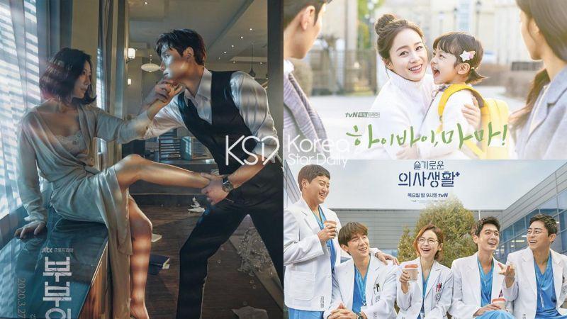 新剧《夫妻的世界》空降登韩剧话题冠军《Hi Bye, Mama!》稳坐亚军!