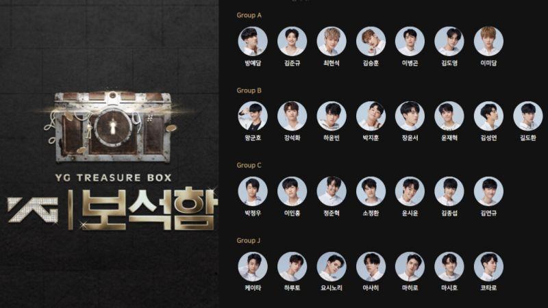 《YG寶石盒》A、B、C、J組29名練習生全部揭開面紗!要Pick起來嗎?(下)