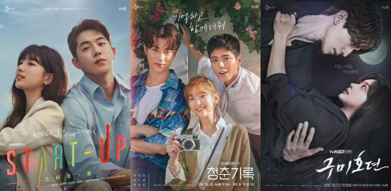 【KSD評分】由韓星網讀者評分:《Start-Up》播出2集就來到TOP 1了!