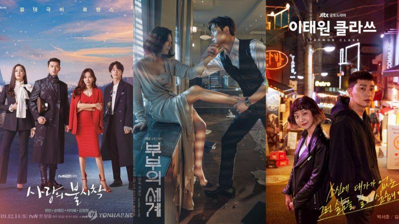 【盘点】2020年上半年大获成功的6部电视剧!《夫妻的世界》最高收视率28.4%