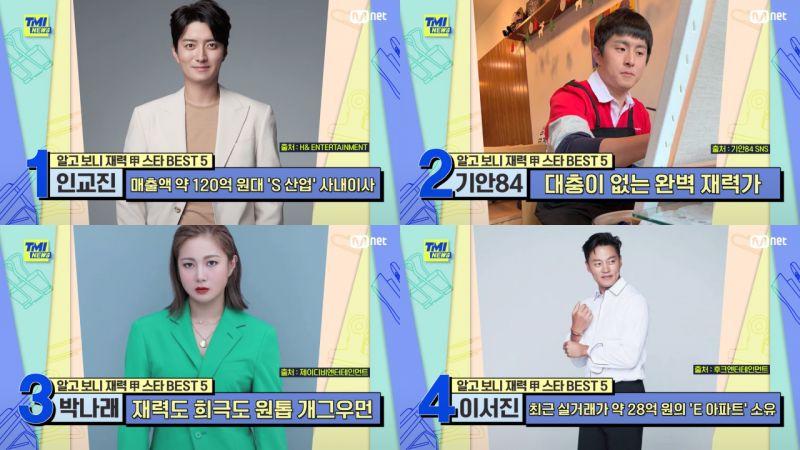 演艺圈现实版财阀二世!《TMI NEWS》公开韩国财力TOP 5明星榜单,旗安84都屈居第二!