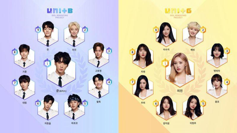 KBS選秀節目《The Unit》最終出道男團&女團的18人名單!