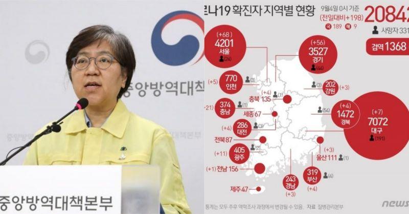 韓國社交隔離2.5階段確定延長!政府與醫界協商同意暫停改革