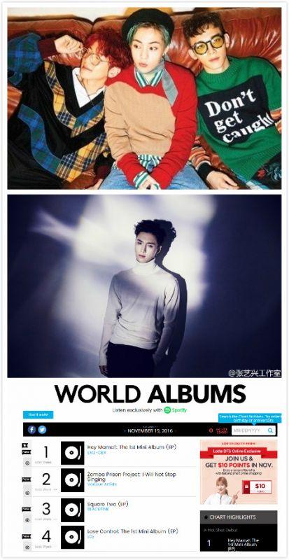 EXO-CBX、LAY专辑攻占Billboard World Album