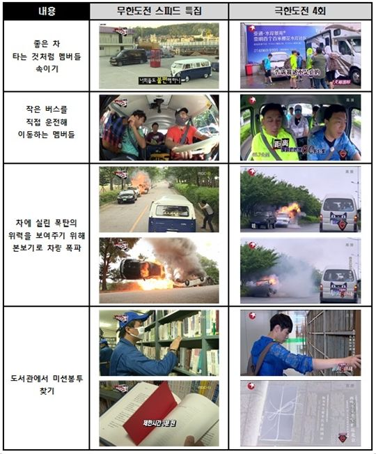 MBC TV斥東方衛視《極限挑戰》抄襲:原樣複製《無限挑戰》