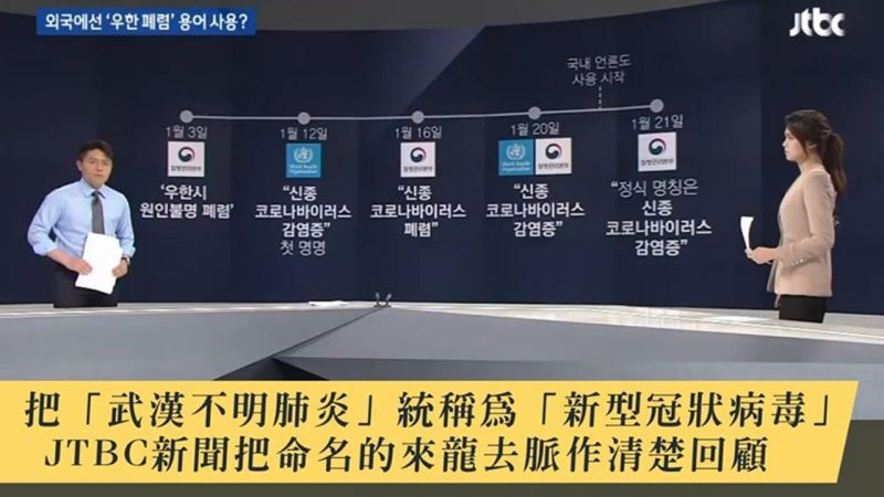 【韩国 JTBC 新闻澄清以「新型冠状病毒」取代「武汉肺炎」的命名争议】