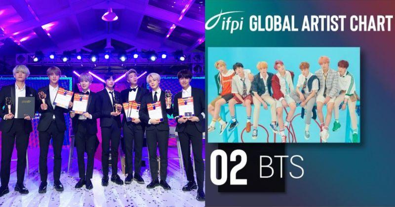 BTS防彈少年團的新成就 首度奪國際唱片產業協會 Global Artists 榜亞軍!