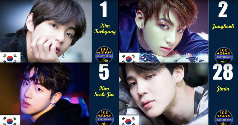 「最讓人心動的亞洲男子」BTS防彈少年團 V 連續兩年奪冠!