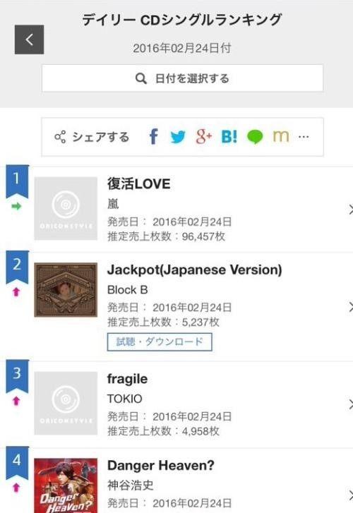 Block B前進日本 新單曲奪Oricon亞軍